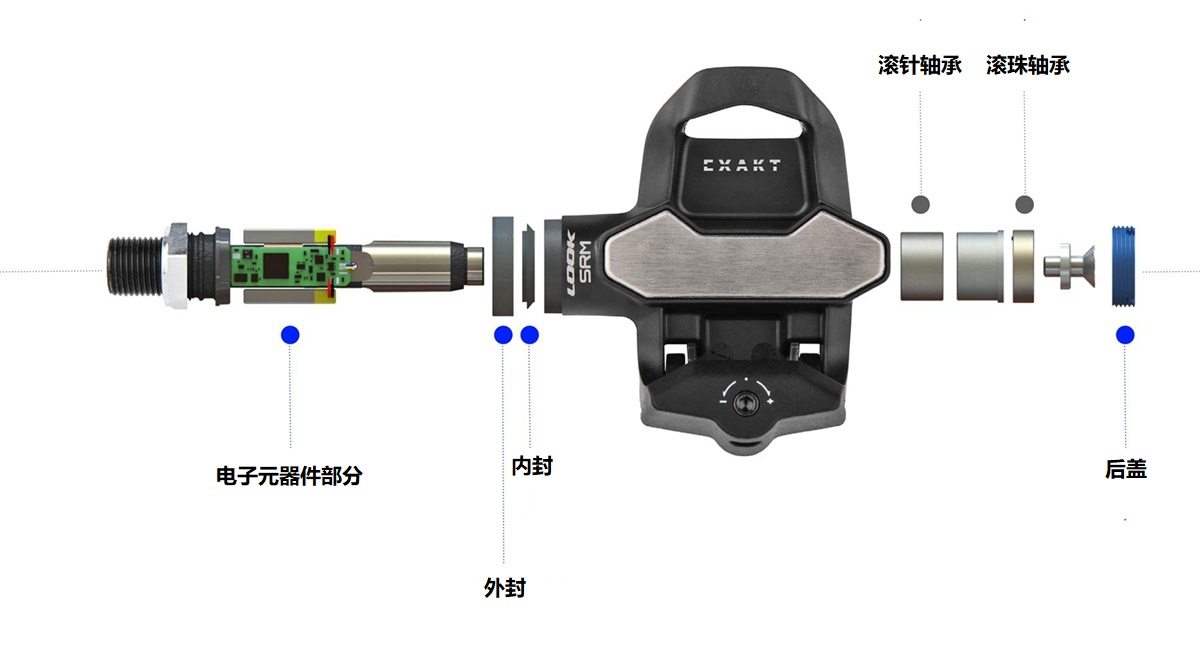 Look-SRM-Exakt-power-meter-pedals_dual-sided-powermeter-integrated-rechargeable-carbon-road-bike-pedals_pedal-components.jpg