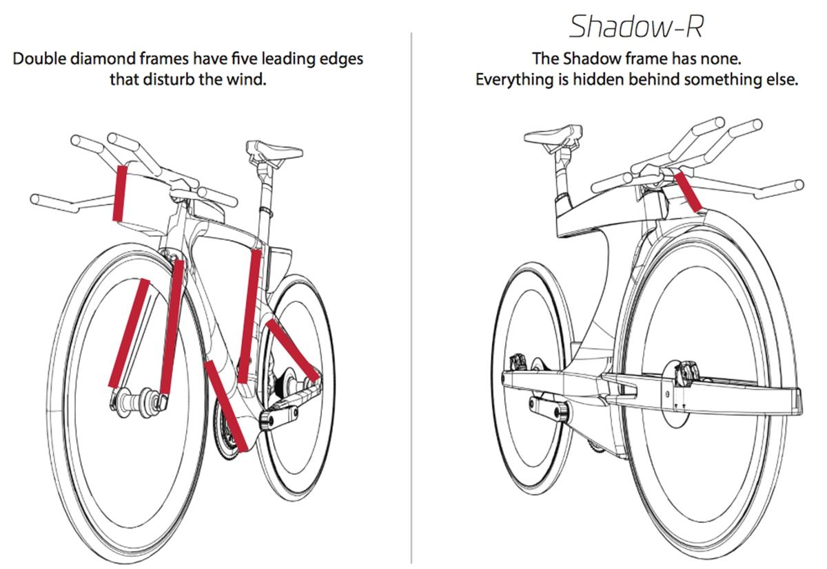 Ceepo-Shadow-R-sidefork-aero-aerodynamic-fork1.jpg