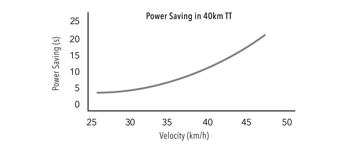 Cannondale-SystemSix_carbon-disc-brake-aero-road-bike-Faster-Everywhere_Figure-3.jpg