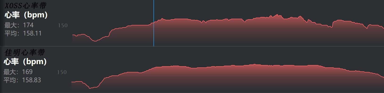 低心率对比.jpg