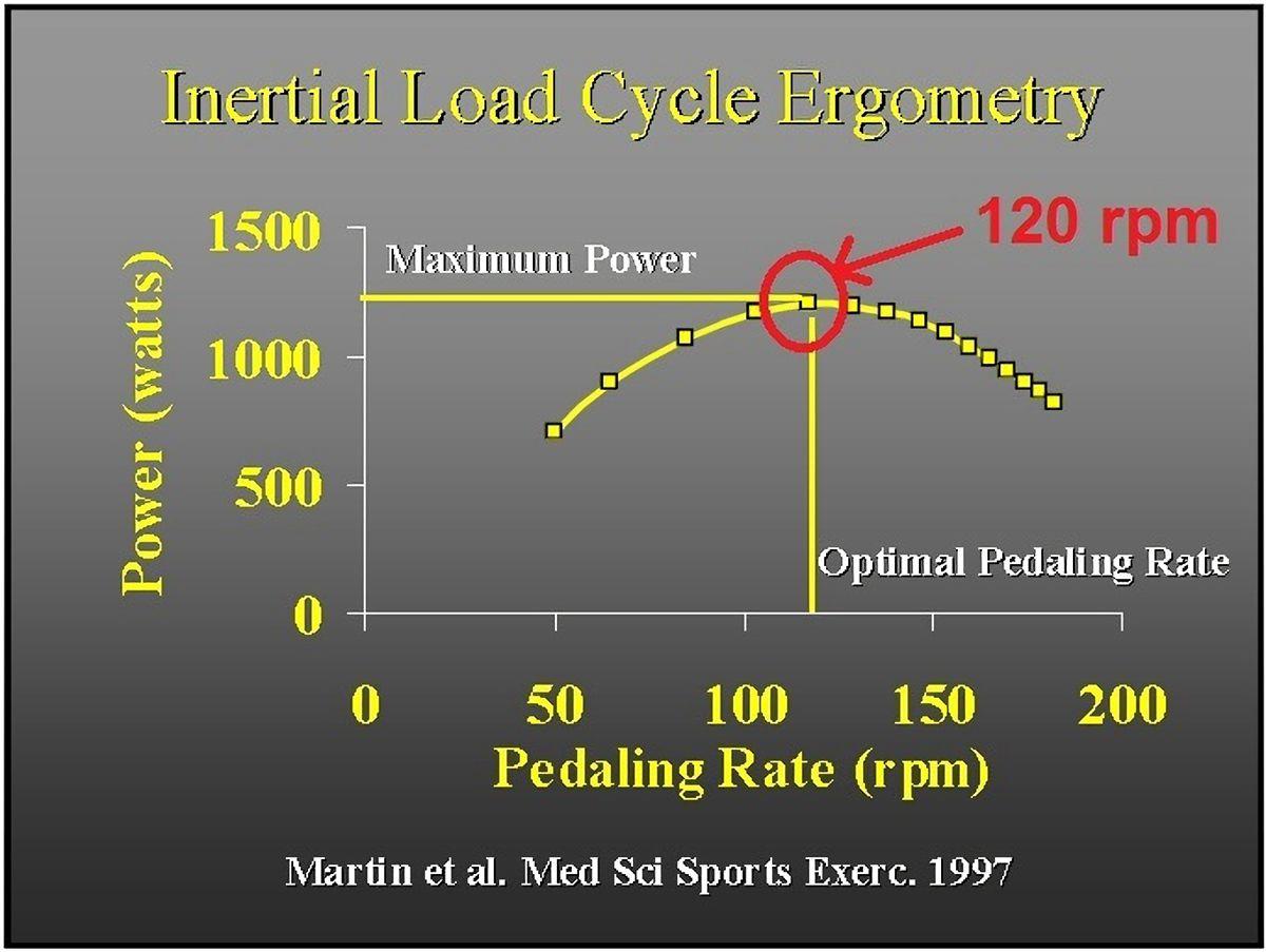 sprint cadence (1).jpg