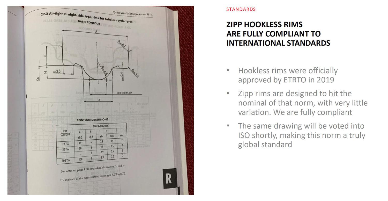 zipp-hookless-tubeless-explanation-slide-1.jpg