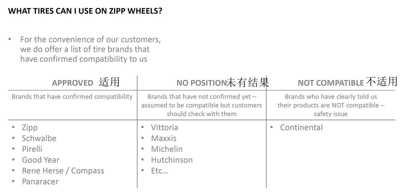zipp-hookless-tubeless-explanation-slide-3.jpg