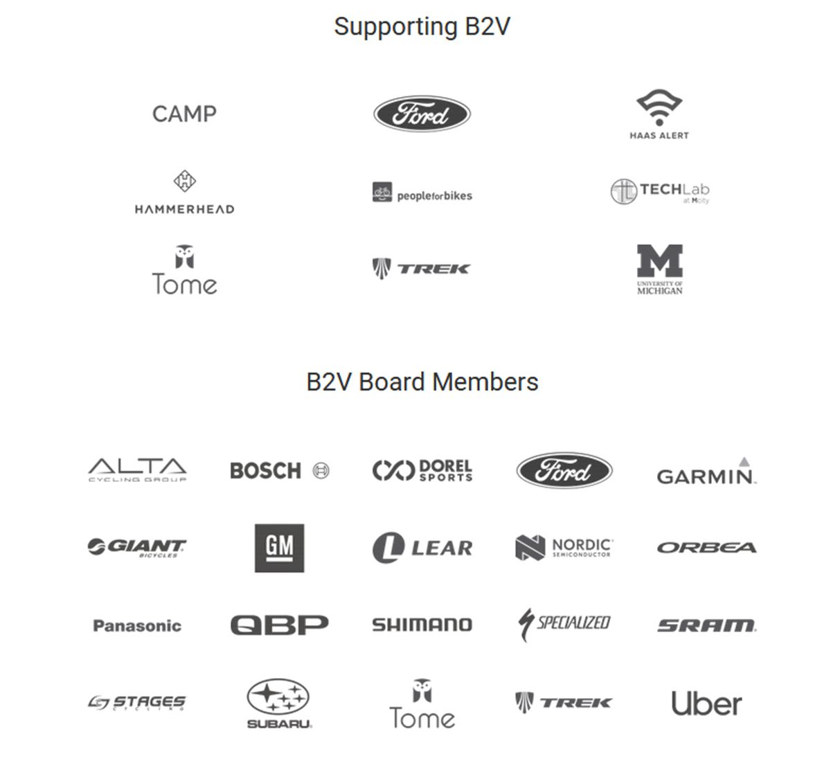 B2V-Tome-Software-companies-involved-on-board-and-product-team.jpg