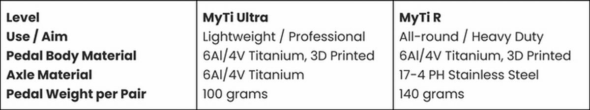 Titanum-3d-printed-titanium-pedal-specs.jpg