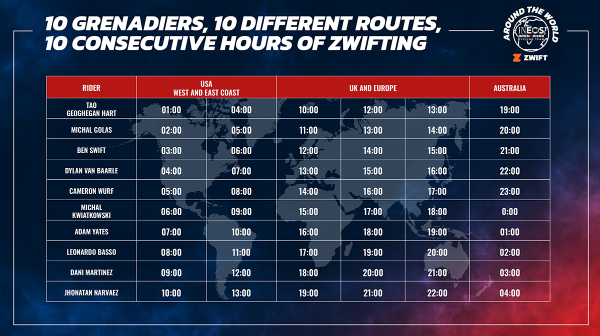 All_riders_timings_graphic_1920x1080_v2_xcbsze.jpeg