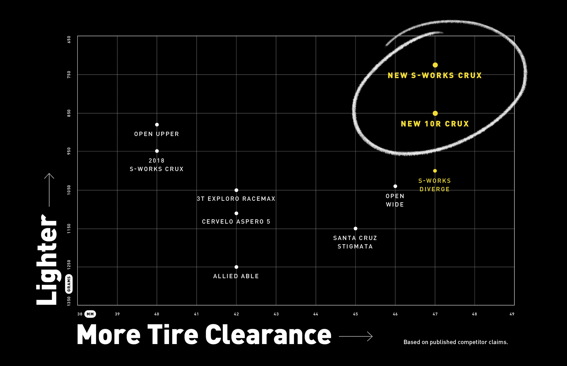 Crux_Clearance_to_Weight_Chart.jpg
