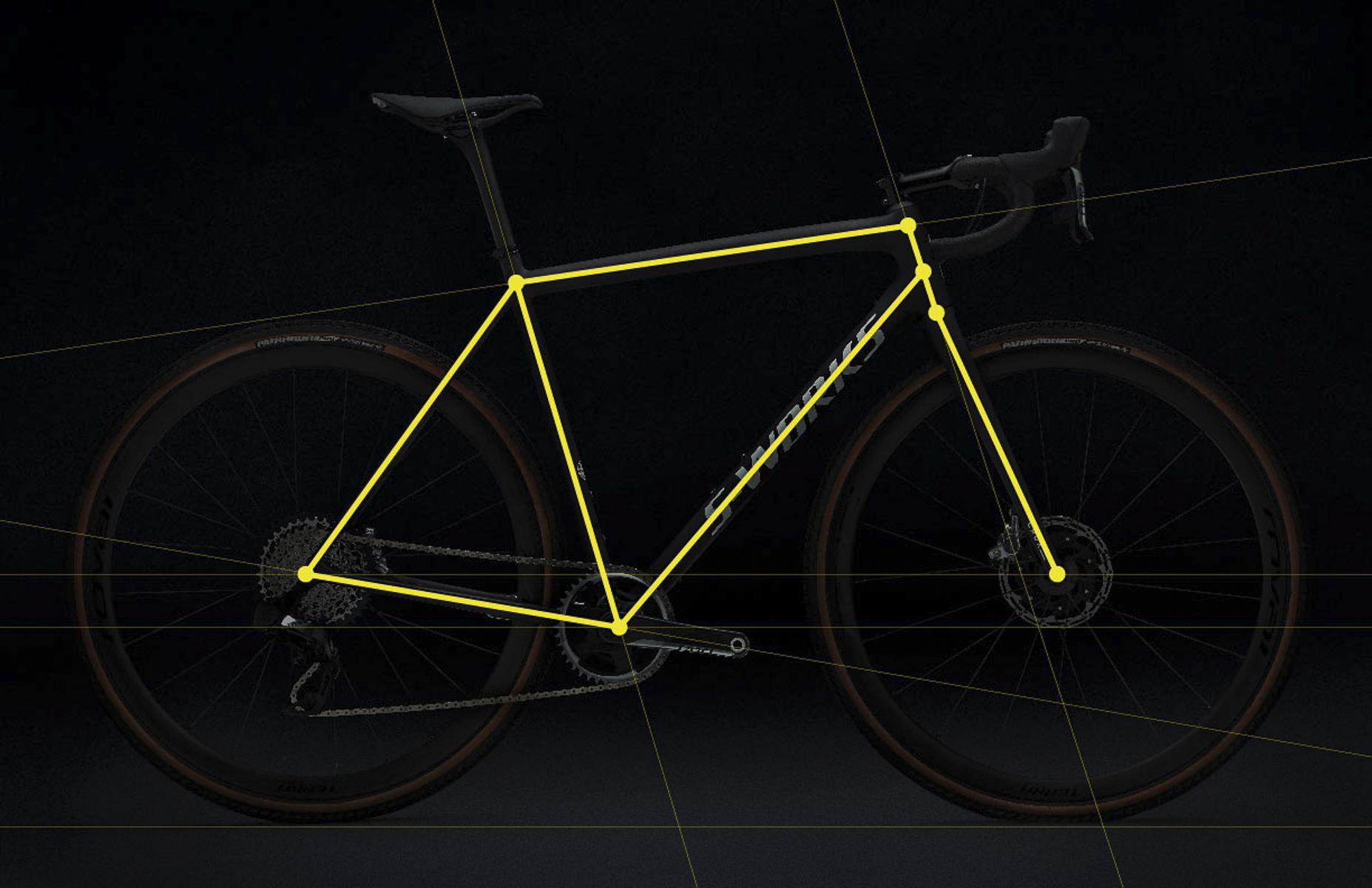 Crux_Geometry_Chart.jpg